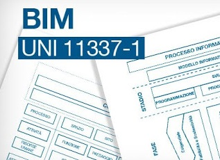 Metodologia, processi e normativa BIM